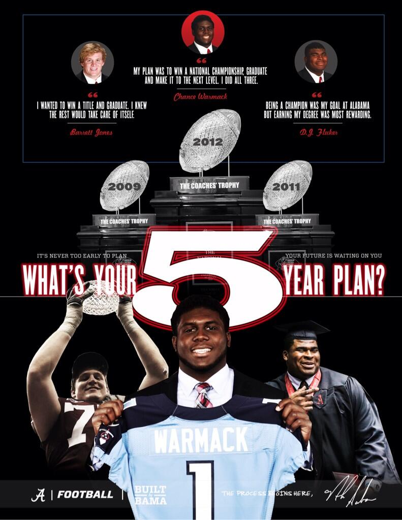 Alabama Recruiting Poster